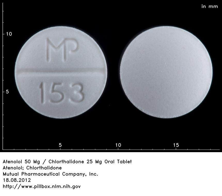 Trazodone 50 Mg Street Value